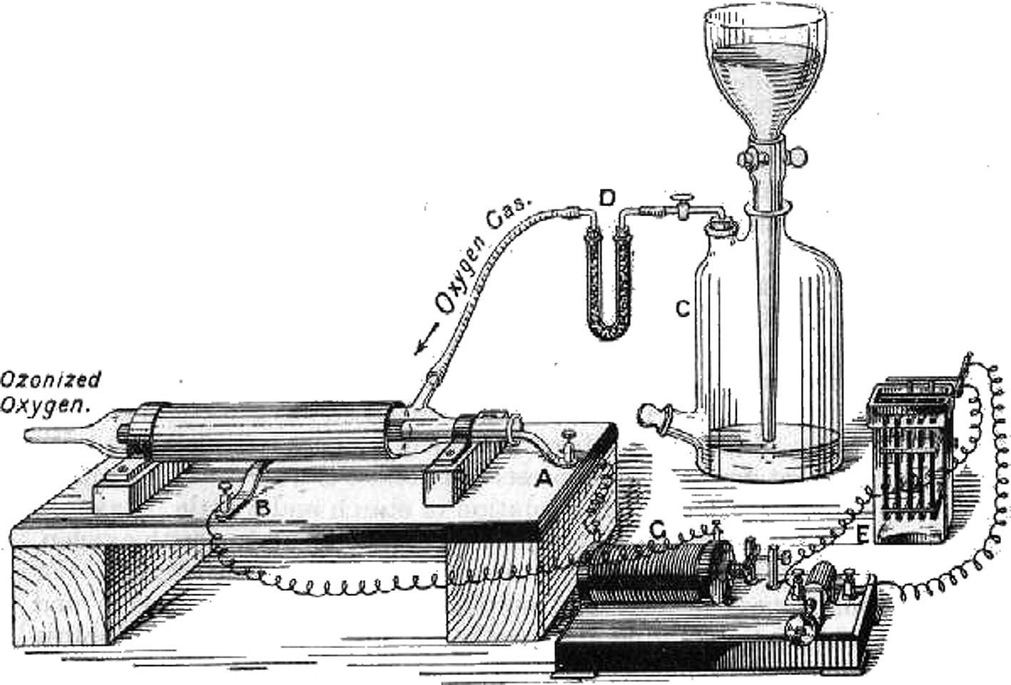 Ozónové generátory vyrobené roku 1857 Wernerem Siemensem.